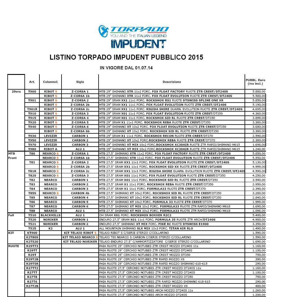 Pin listino prezzi on pinterest - Listino prezzi scale per interni ...